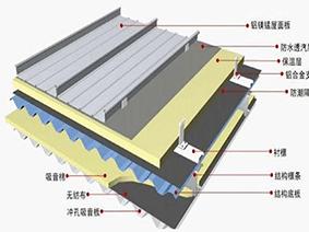 浅谈铝镁锰屋面板系统